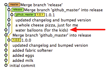 Our Git Workflow: Private Development, Public Releases